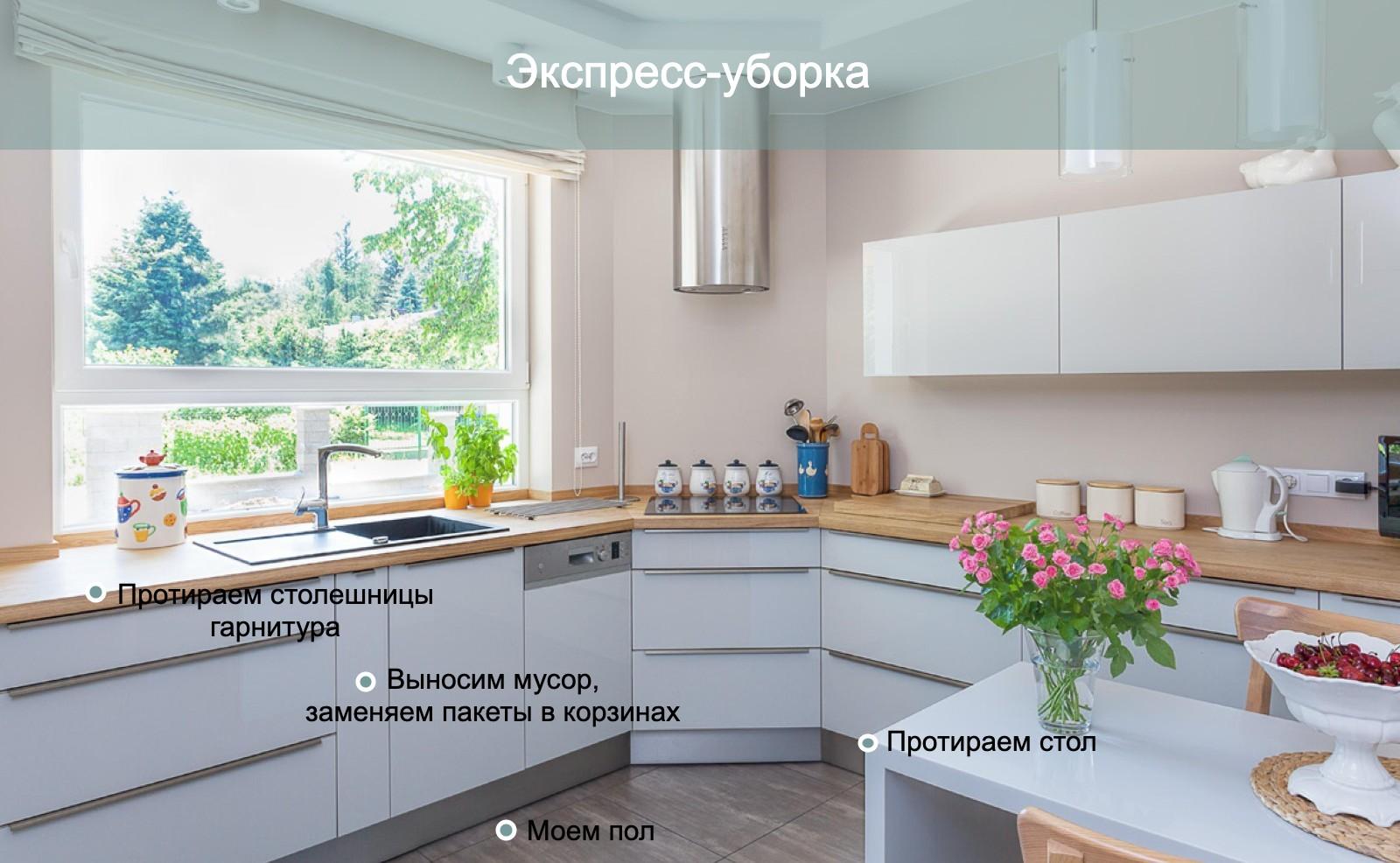 срочная уборка кухни